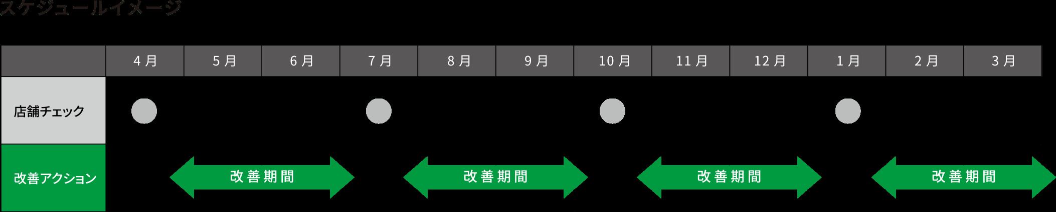 スケジュールイメージ